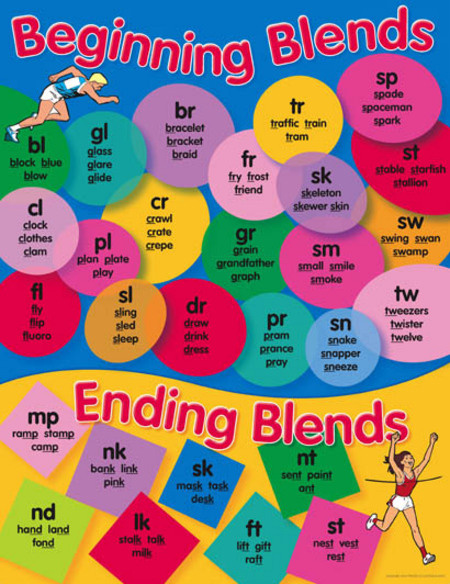 Beginning Blends Educational Chart Charts Educational