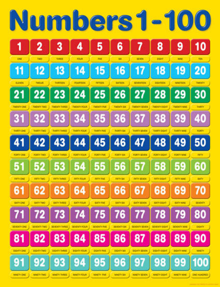 Printable Number Chart 1 100 With Words - 5 best images of printable ...
