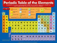 Periodic Table of the Elements Educational ChartNEW updated elements added.