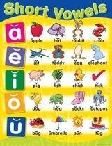 Short Vowels Educational Chart