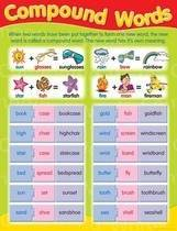 Compound Words Educational Chart