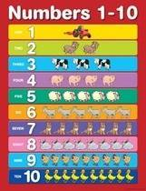 Numbers 1 - 10 Educational Chart