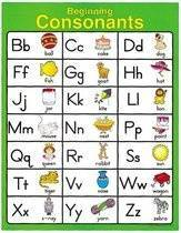 Beginning Consonants Educational Chart