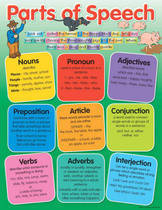 Parts of Speech Educational Chart