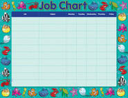 Fishy Friends Job Chart