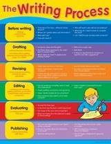 The Writing Process Educational Chart