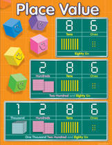 Place Value Educational Chart