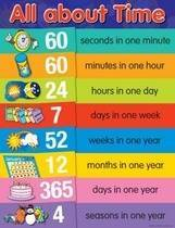 All About Time Educational Chart