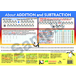 About Addition and Subtraction Ten Pack (10)