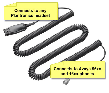 Plantronics HIS cable for Avaya
