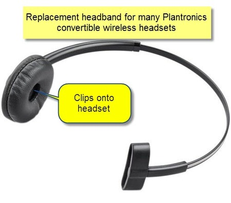 Plantronics CS and Savi Wireless Headset Headband