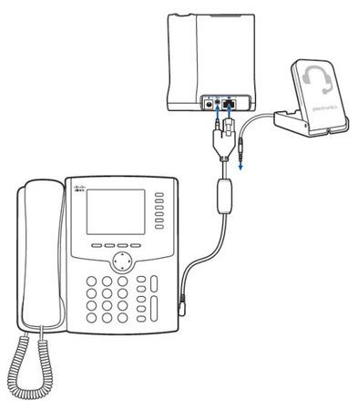 Cisco APC-45 EHS Cable for Plantronics