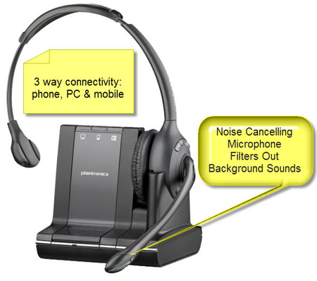 Plantronics Savi W710 Single Ear Headset