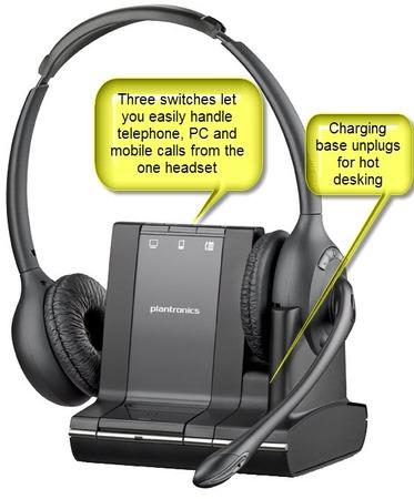 Plantronics Savi W720 Two Ear Wireless Headset