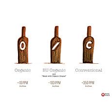 more Wines Organic