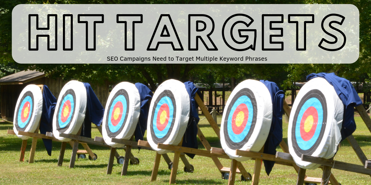 Keyword Research and Targeting