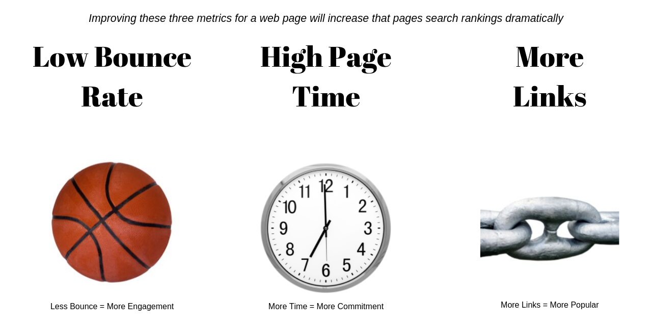 Imrpvoe Your Bounce Rate, Time on Site and Link Quantity and Quality