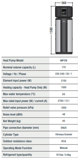 Midea 170litre specifications
