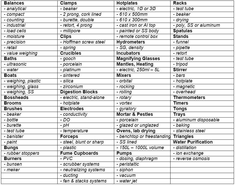 lab equipment list