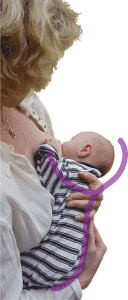 Positioning breastfeeding baby - Stabilizing baby on mothers body