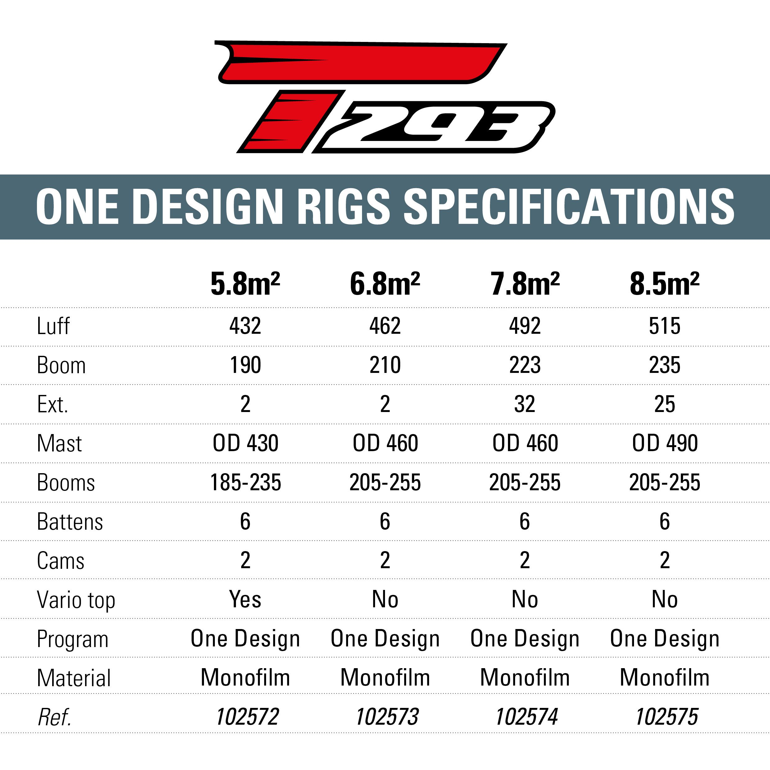 T293_One-Design_Rigs_Specs_2019.jpg